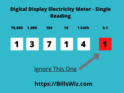 Reading Digital Electricity Meter - Single Reading
