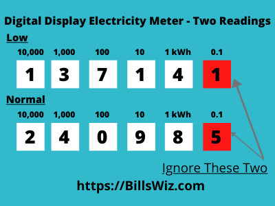 Reading Digital Electricity Meter - Two Readings