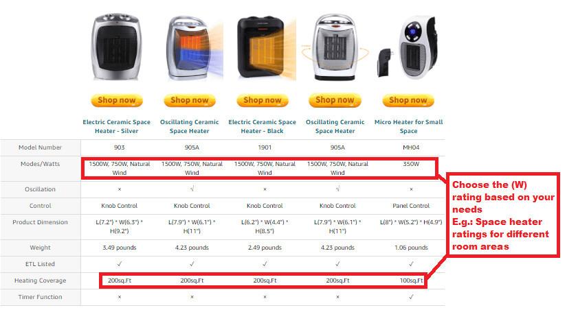 110V vs 220V Running Cost